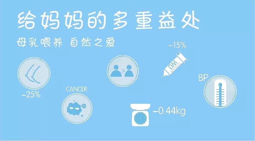 海南妇产科医院 母乳喂养